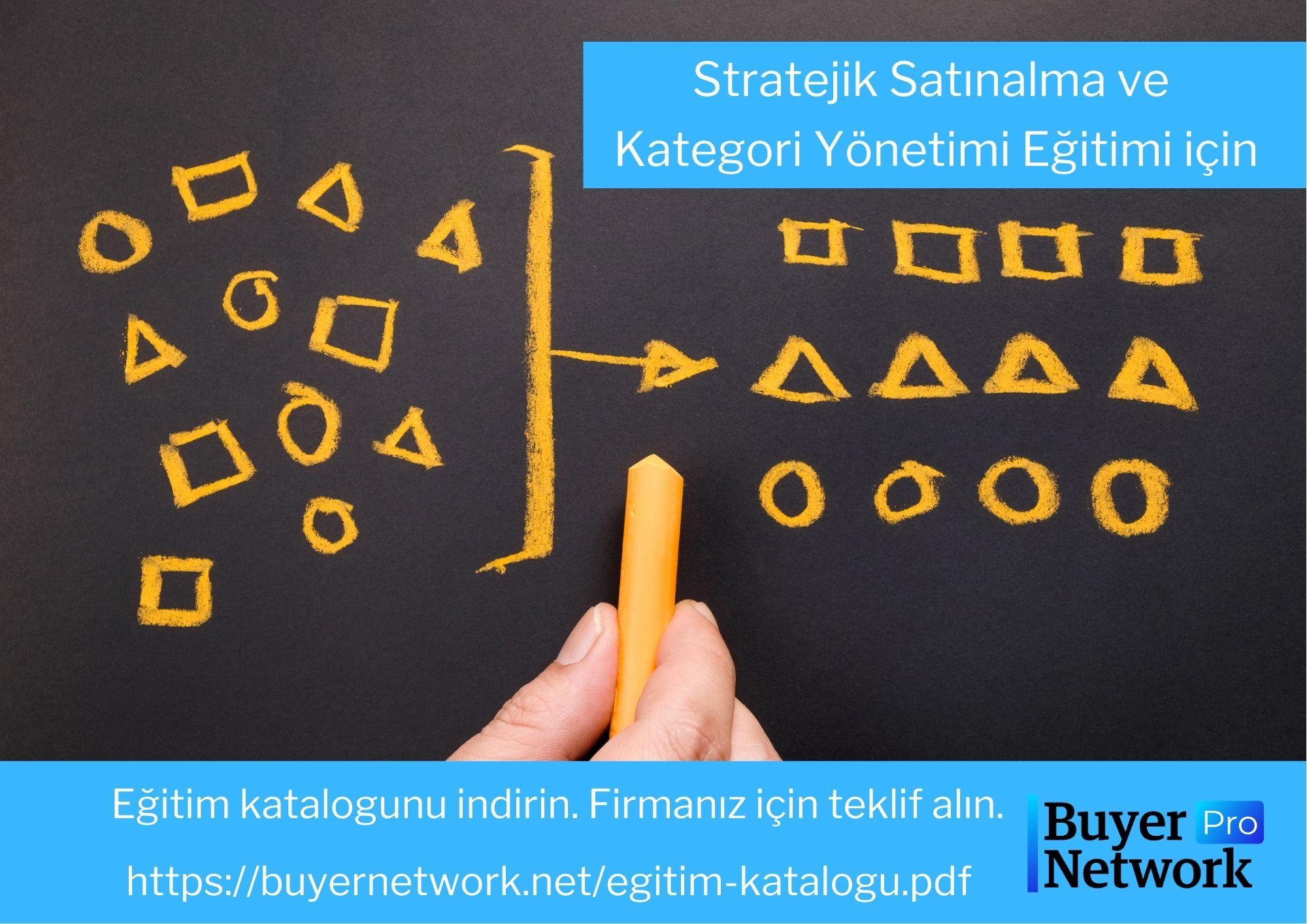 Stratejik Satınalma ve Kategori Yönetimi Eğitimi