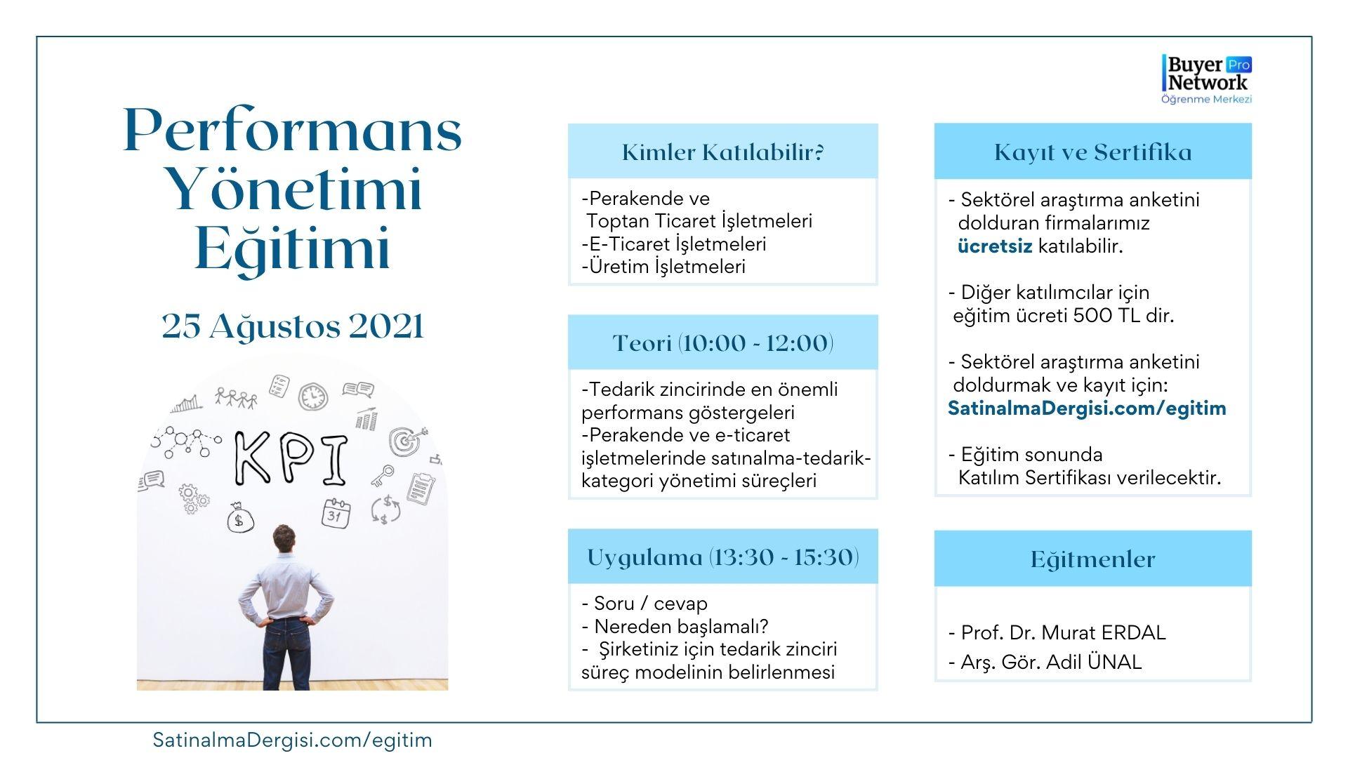 Performans Yönetimi Eğitimi 25 Ağustos 2021 Çarşamba